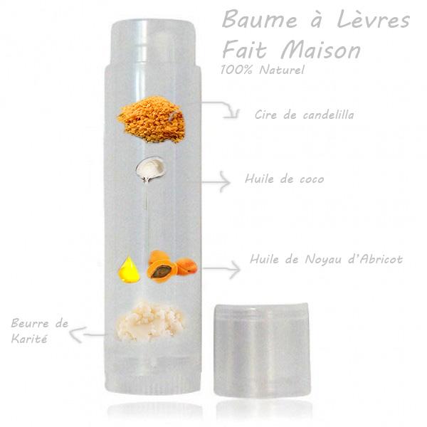 Hydratez vos l vres avec ce baume fait maison en 5 minutes - Baume a levres maison ...